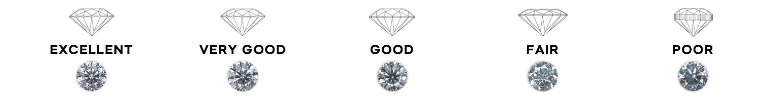 4cs cut of lab grown diamond